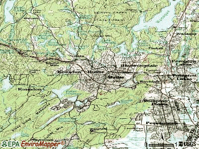 Butler topographic map
