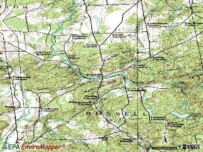 Russell topographic map