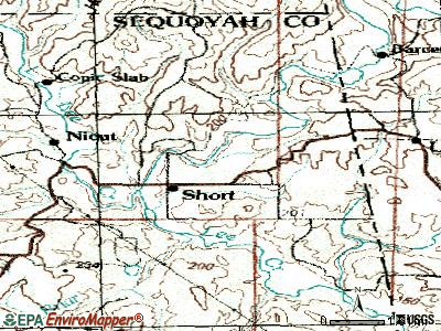Short topographic map