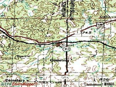 Stuart topographic map