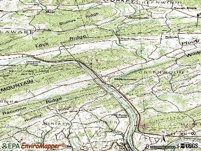 Millerstown topographic map
