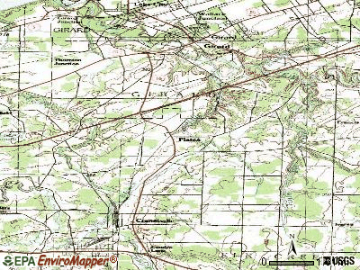 Platea topographic map