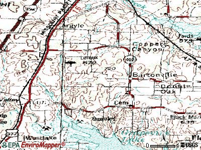 Bartonville topographic map