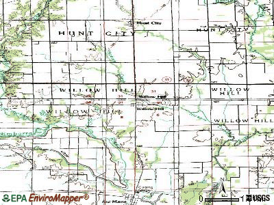 Willow Hill topographic map
